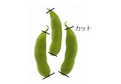枝豆の茹で方のコツ